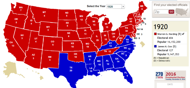 electoral 1920